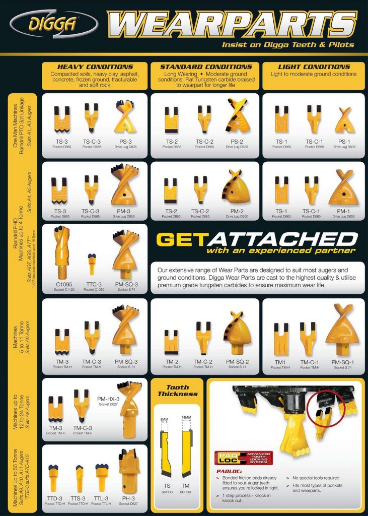 https://www.earthmoving.com.au/product/auger-wear-parts-chart/
